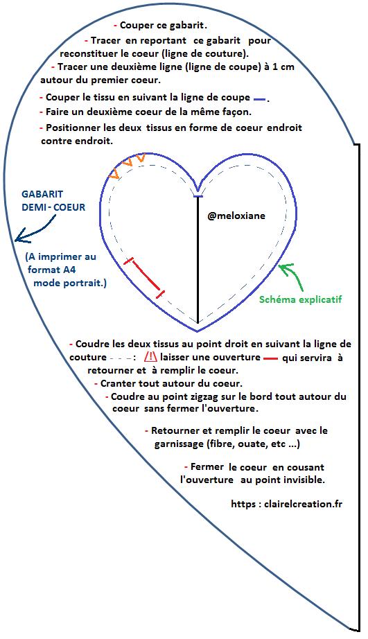 Gabarit du demi-coeur et résumé pour faire un coeur plus grand qu'une feuille A4