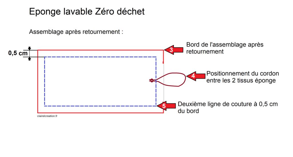 Schéma de la deuxième partie de l'assemblage de l'éponge lavable zéro déchet