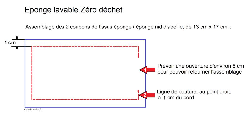 schéma de la première partie de l'assemblage de l'éponge lavable zéro déchet